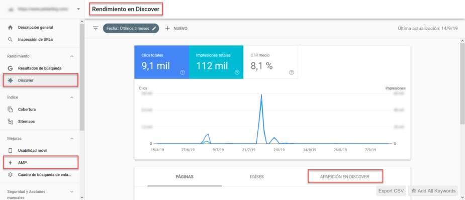 Google Discover - Rendimiento en la consola de búsqueda
