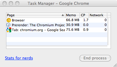 Prerender-chromium . Chrome task manager screenshot