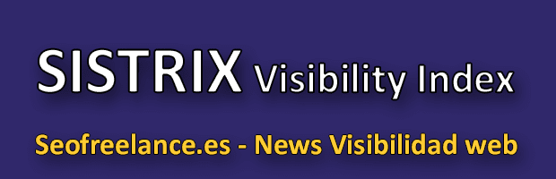 Sistrix Visibility Index